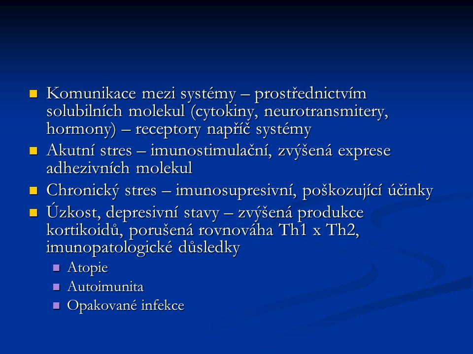 Akutní stres – imunostimulační, zvýšená exprese adhezivních molekul