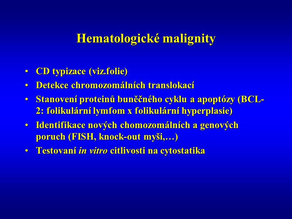 Hematologické malignity