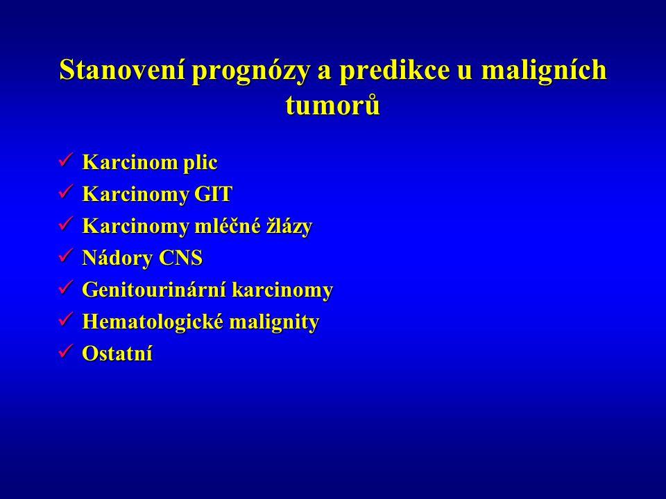 Stanovení prognózy a predikce u maligních tumorů