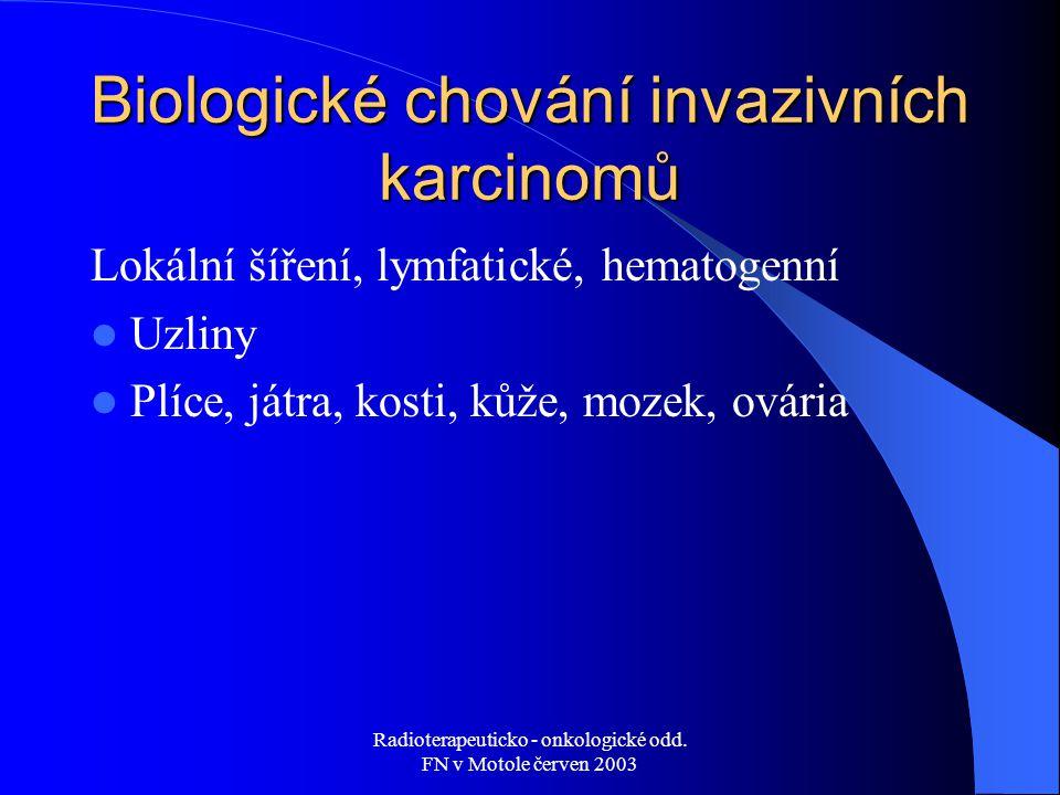 Biologické chování invazivních karcinomů