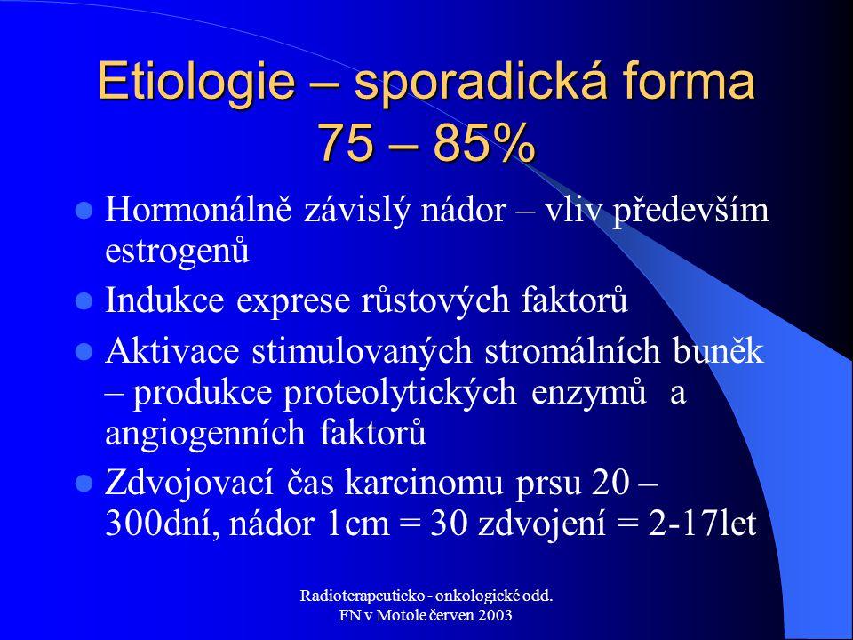 Etiologie – sporadická forma 75 – 85%
