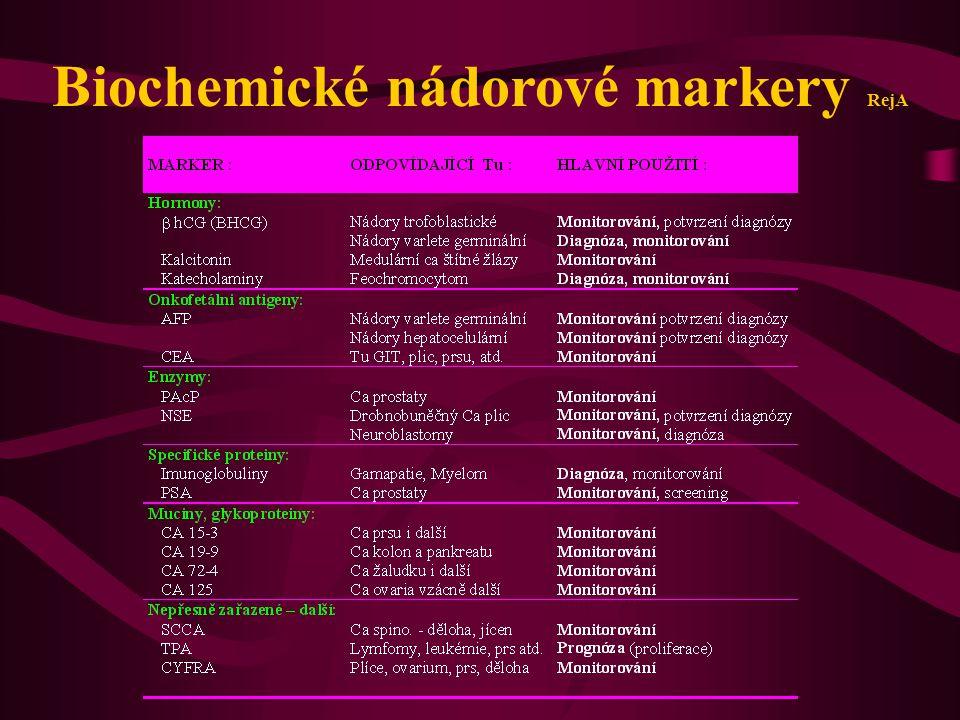 Biochemické nádorové markery RejA