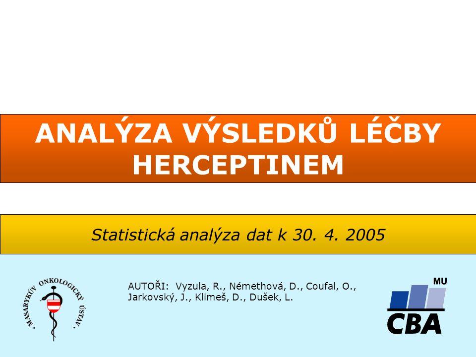 Statistická analýza dat k 30. 4. 2005