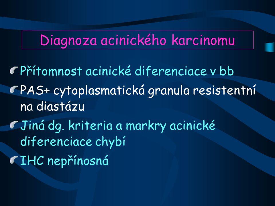 Diagnoza acinického karcinomu