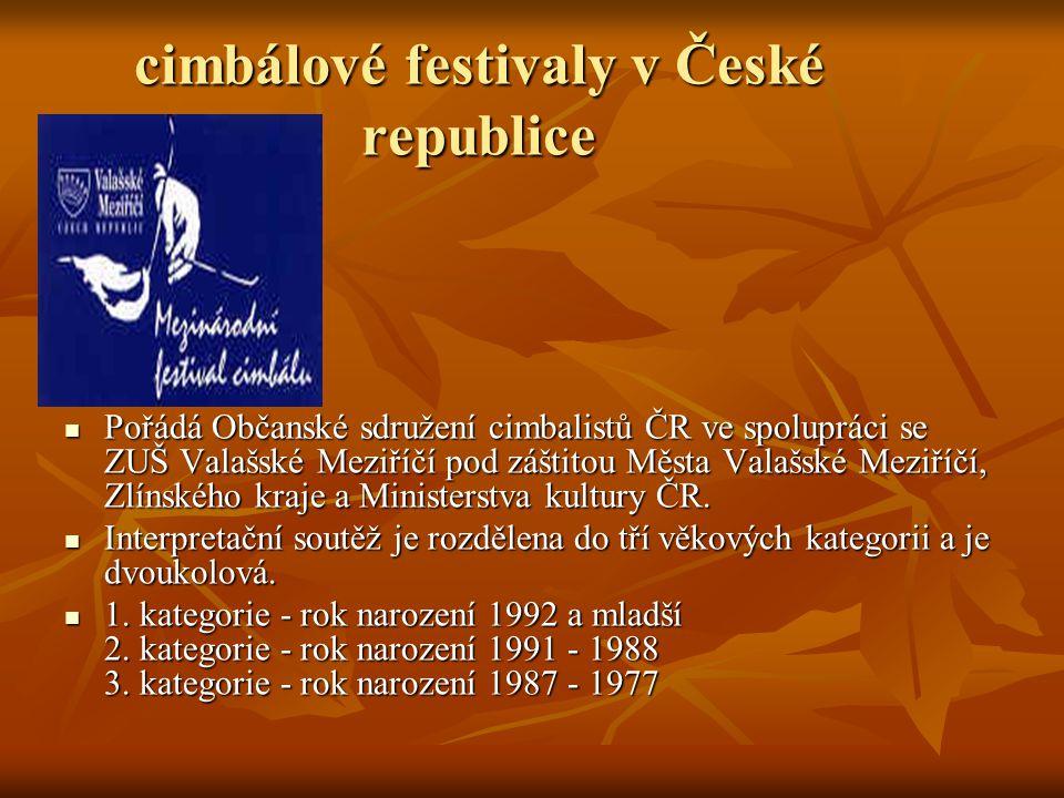 cimbálové festivaly v České republice