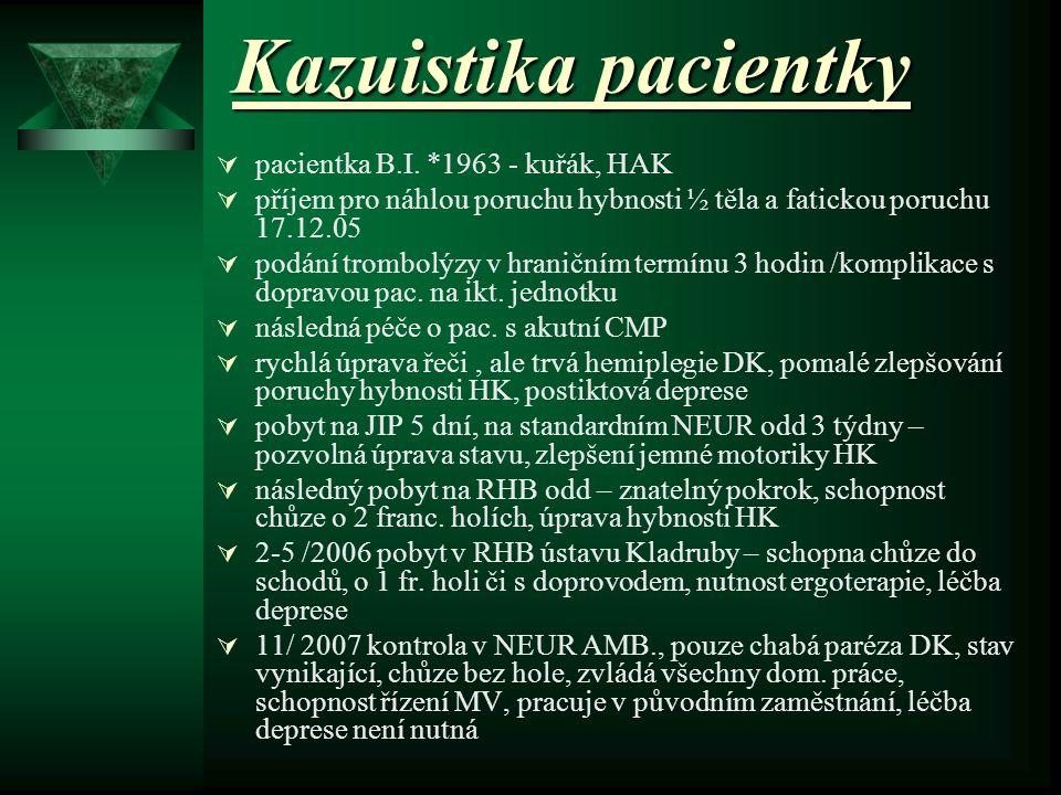 Kazuistika pacientky pacientka B.I. *1963 - kuřák, HAK