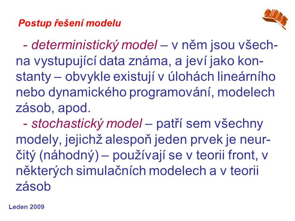 CW05 Postup řešení modelu.