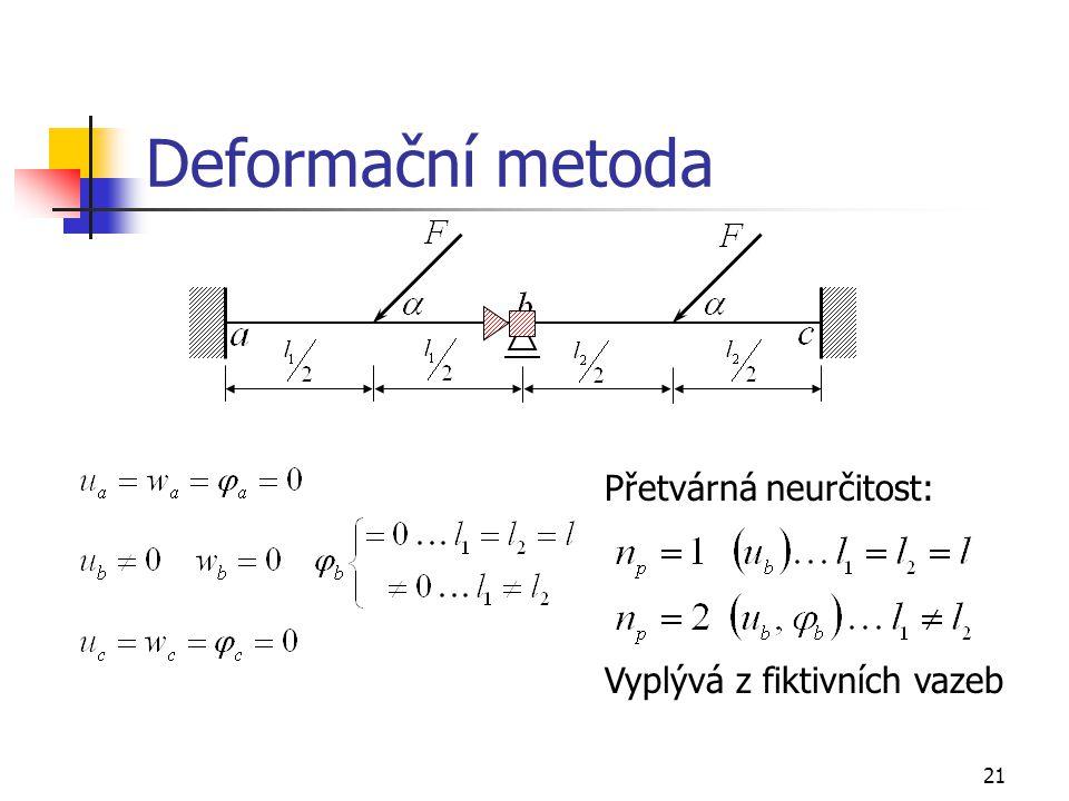 Deformační metoda Přetvárná neurčitost: Vyplývá z fiktivních vazeb