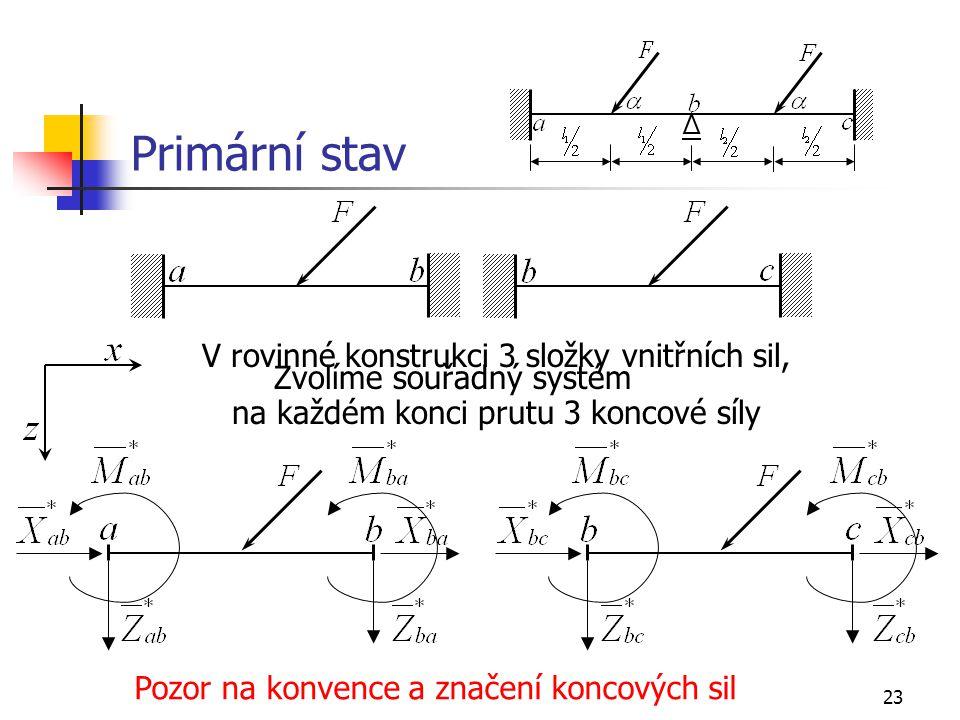 Primární stav V rovinné konstrukci 3 složky vnitřních sil,