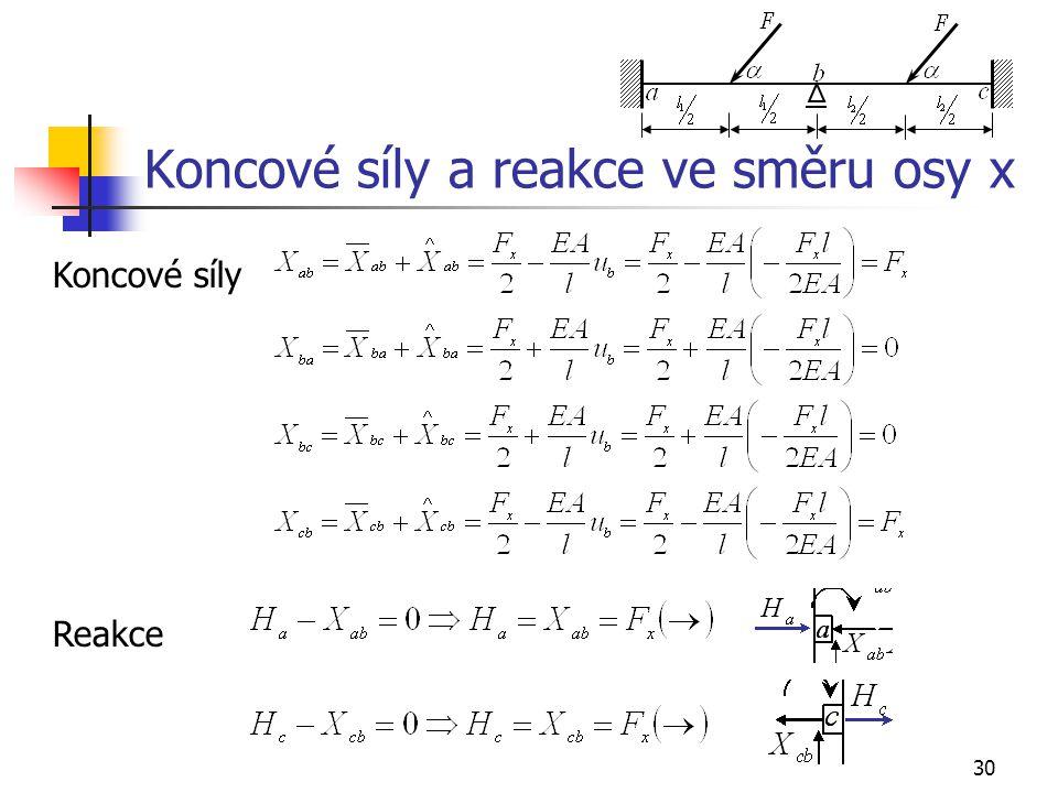 Koncové síly a reakce ve směru osy x