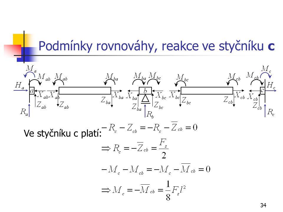 Podmínky rovnováhy, reakce ve styčníku c