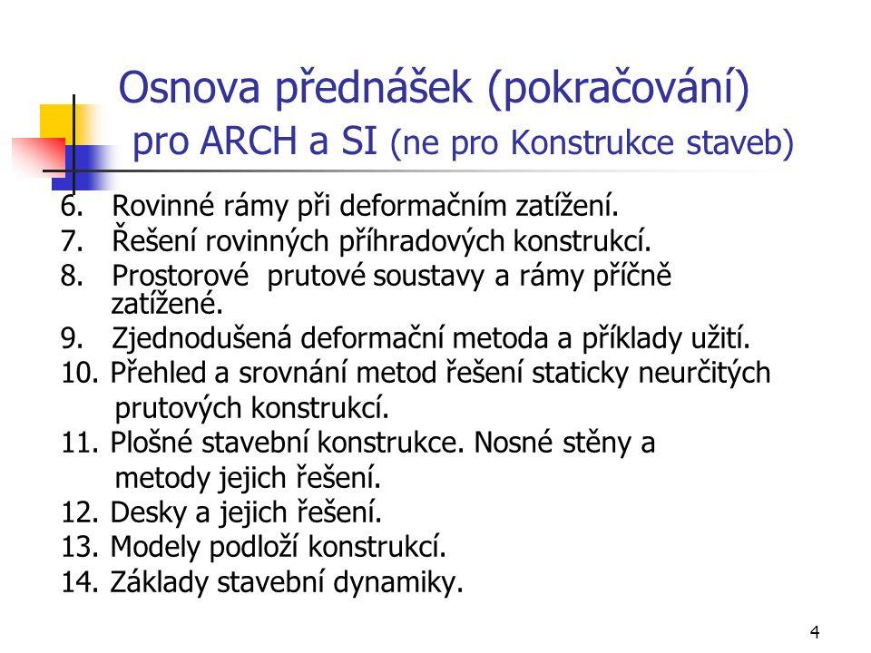 Osnova přednášek (pokračování) pro ARCH a SI (ne pro Konstrukce staveb)