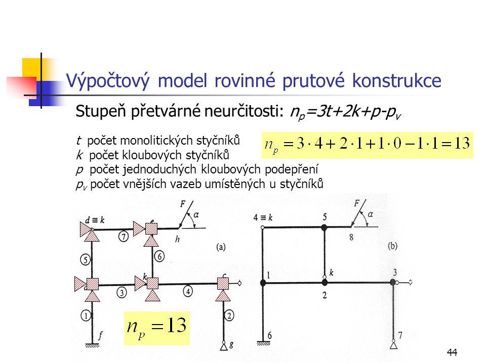 Výpočtový model rovinné prutové konstrukce