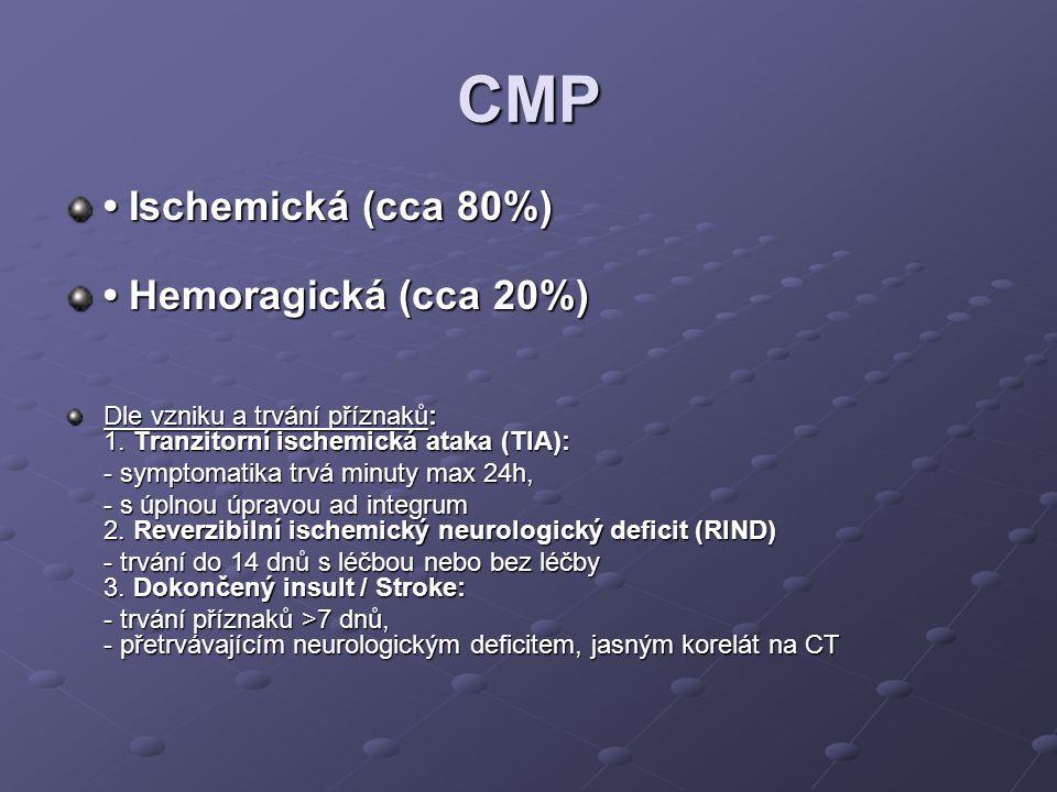 CMP • Ischemická (cca 80%) • Hemoragická (cca 20%)