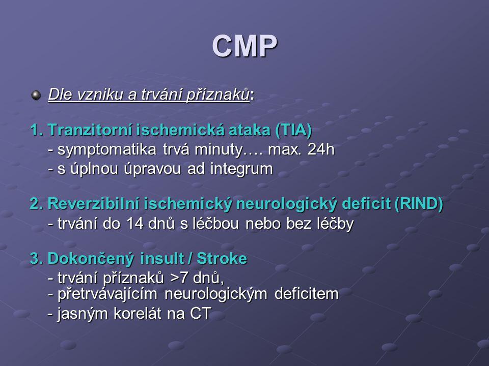 CMP Dle vzniku a trvání příznaků: