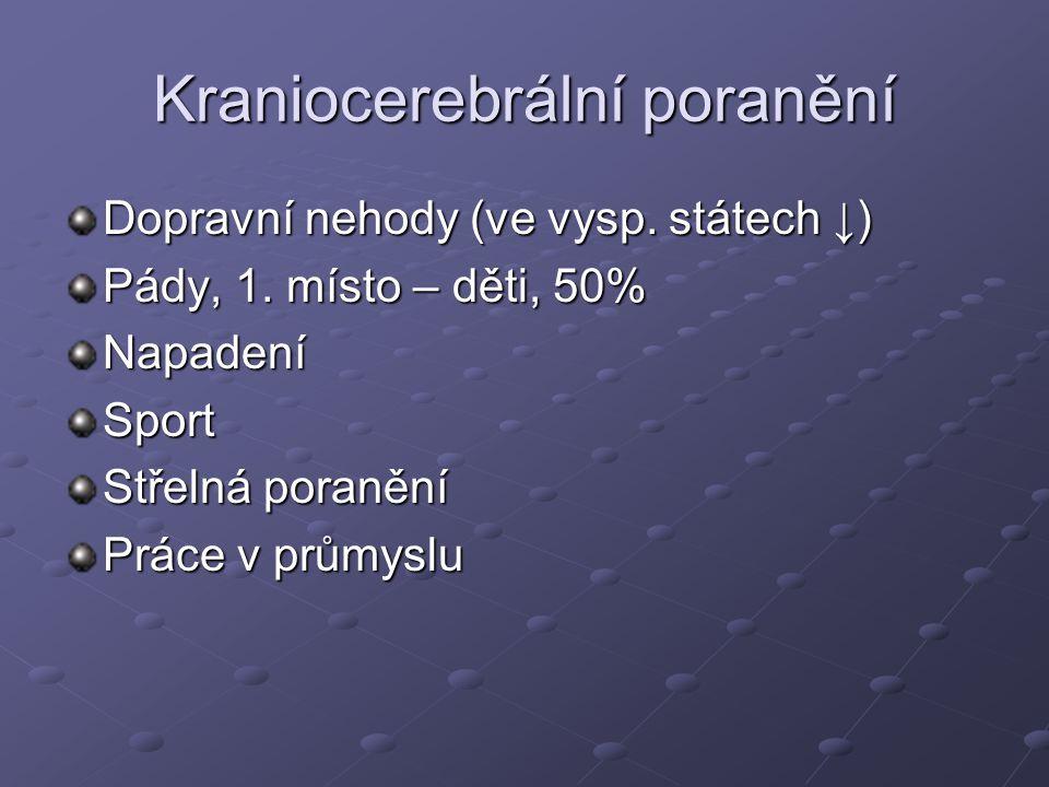 Kraniocerebrální poranění