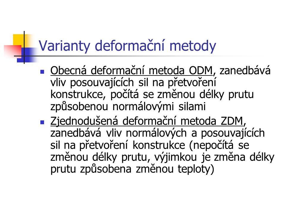 Varianty deformační metody