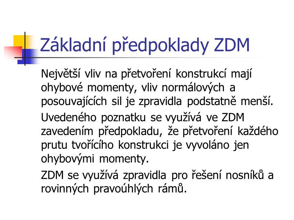 Základní předpoklady ZDM