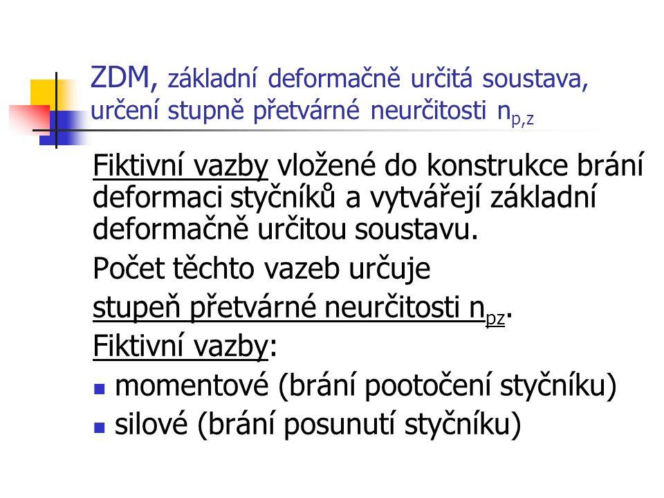 ZDM, základní deformačně určitá soustava, určení stupně přetvárné neurčitosti np,z