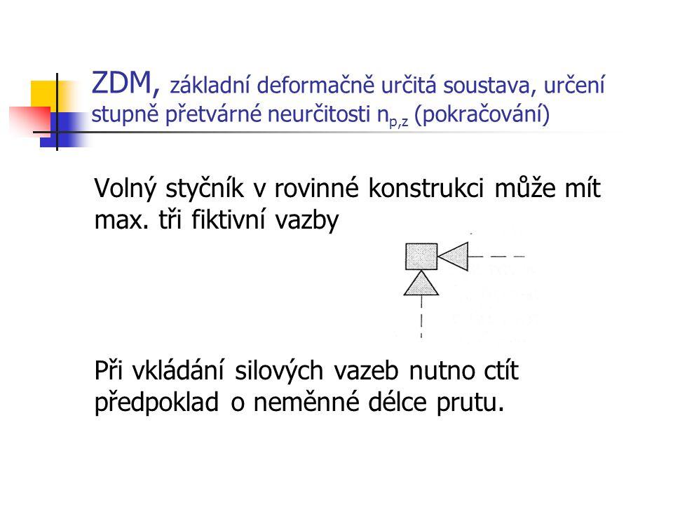ZDM, základní deformačně určitá soustava, určení stupně přetvárné neurčitosti np,z (pokračování)