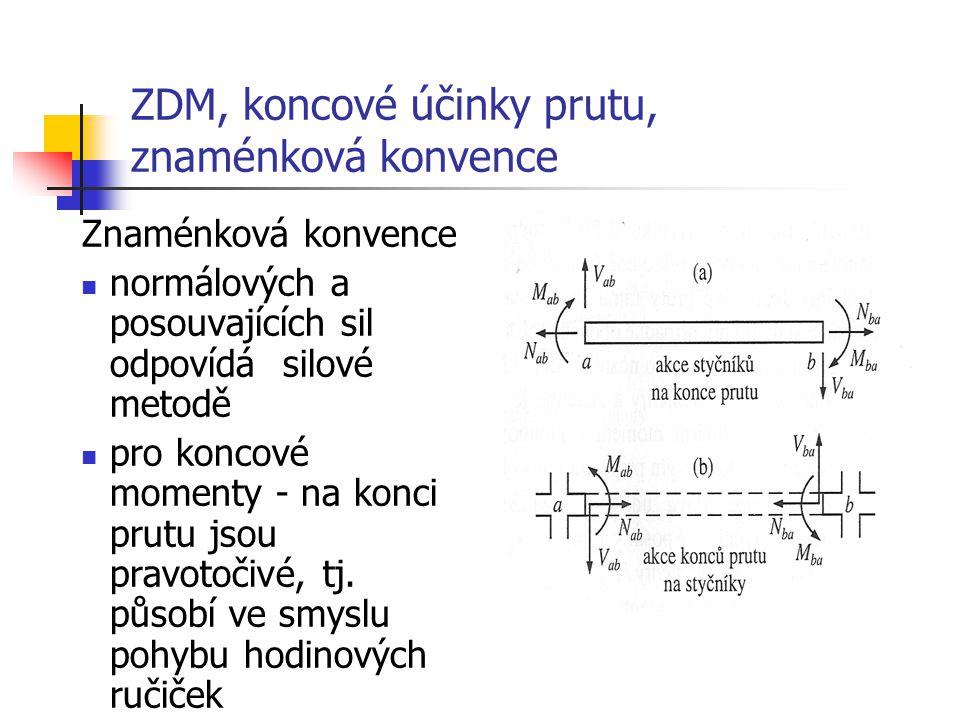 ZDM, koncové účinky prutu, znaménková konvence