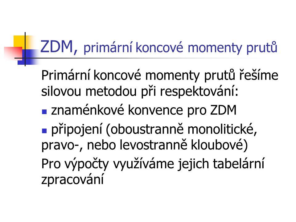 ZDM, primární koncové momenty prutů
