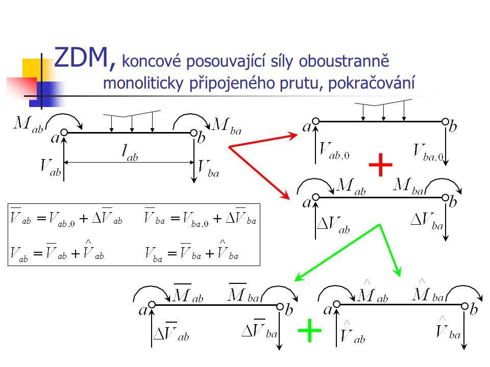 ZDM, koncové posouvající síly oboustranně