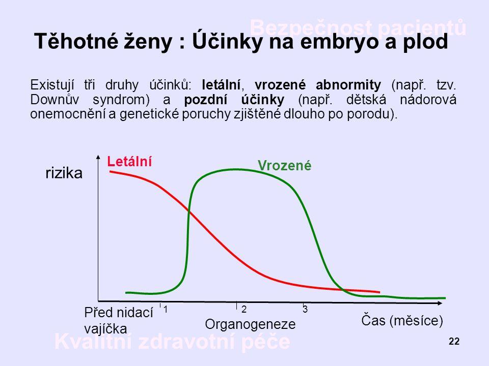 Těhotné ženy : Účinky na embryo a plod