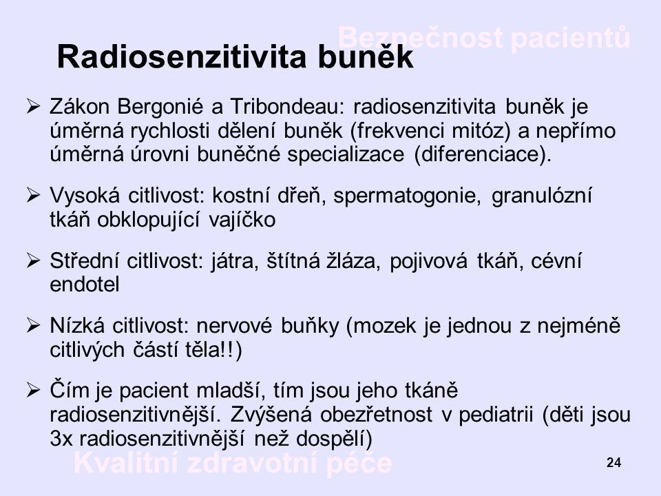 Radiosenzitivita buněk
