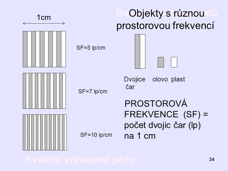 Objekty s různou prostorovou frekvencí