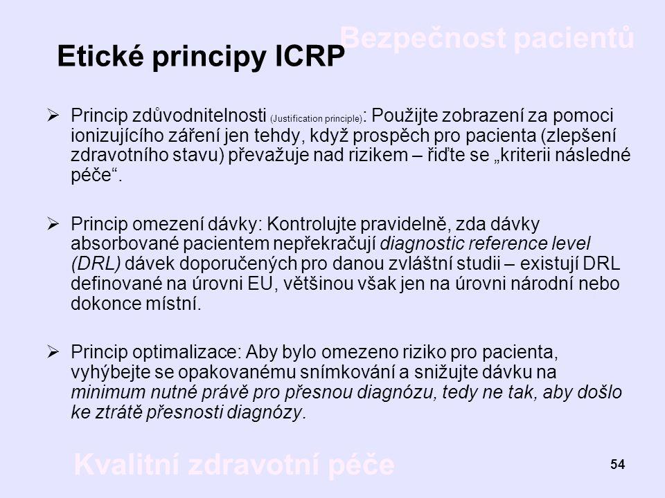 Etické principy ICRP