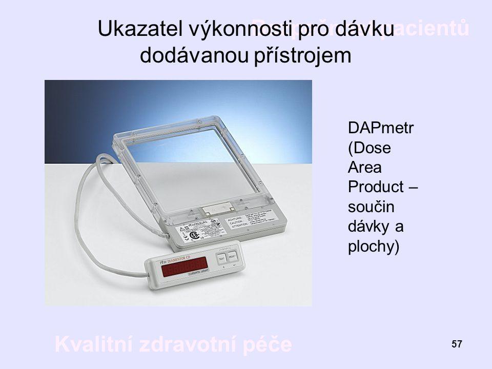 Ukazatel výkonnosti pro dávku dodávanou přístrojem