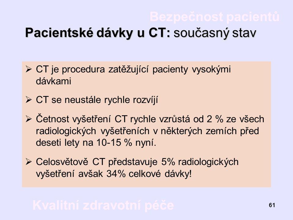 Pacientské dávky u CT: současný stav