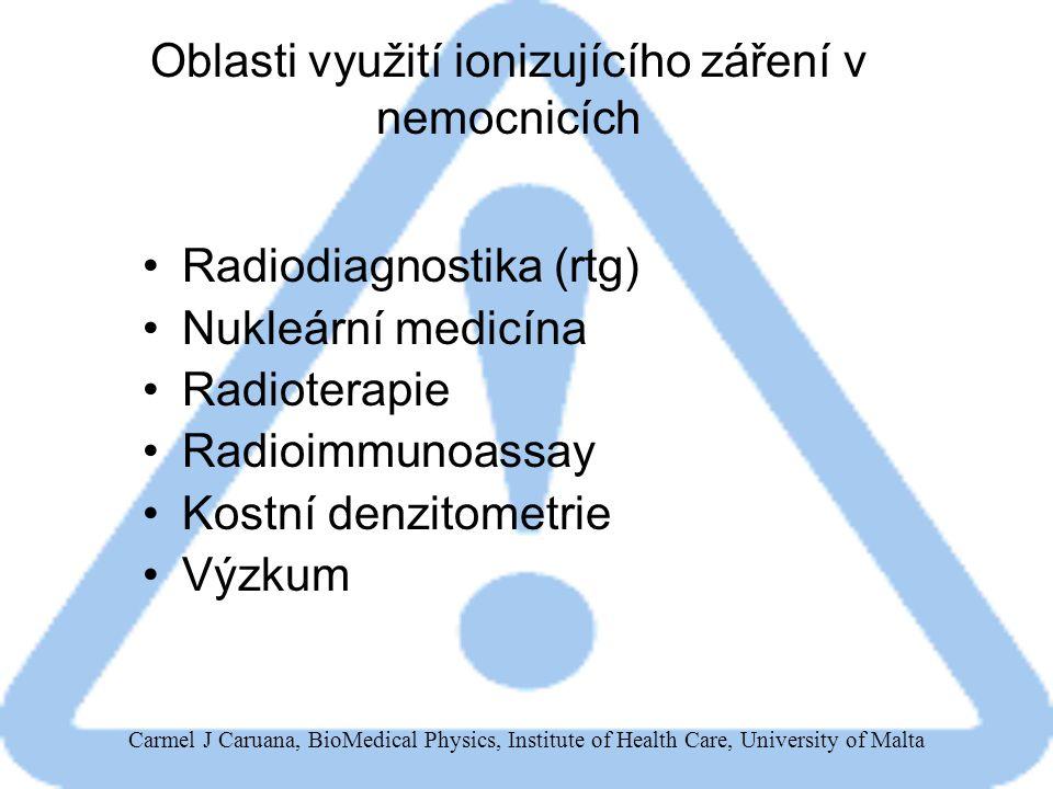 Oblasti využití ionizujícího záření v nemocnicích