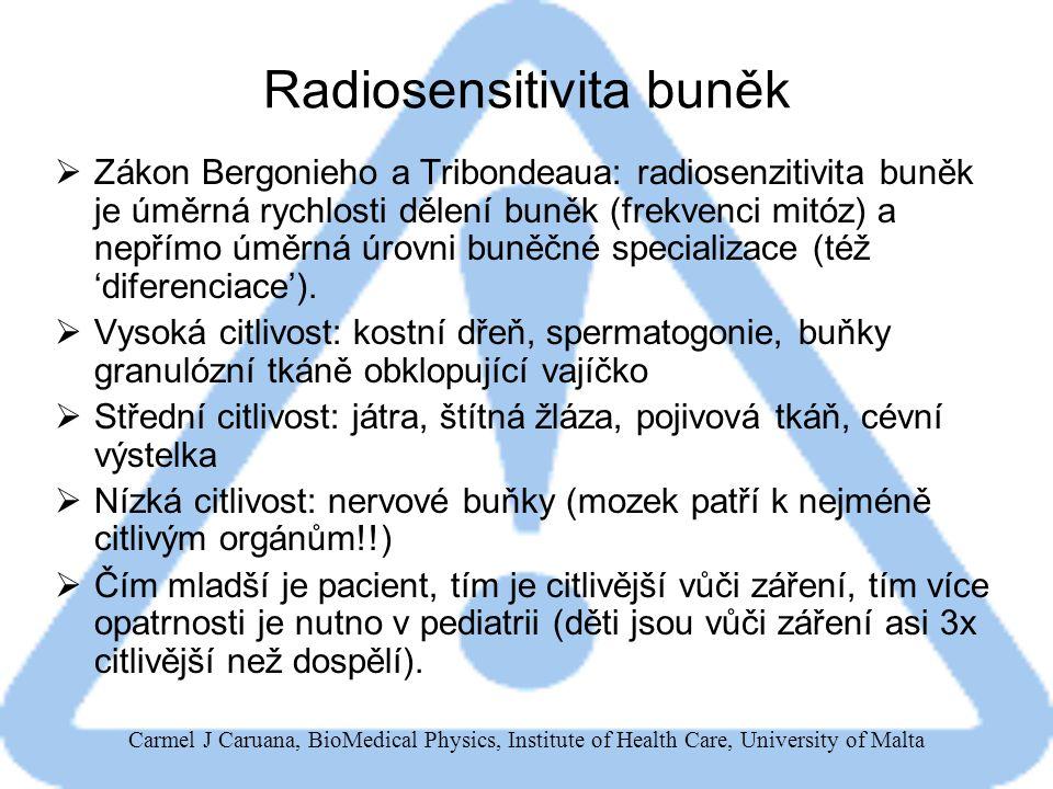 Radiosensitivita buněk