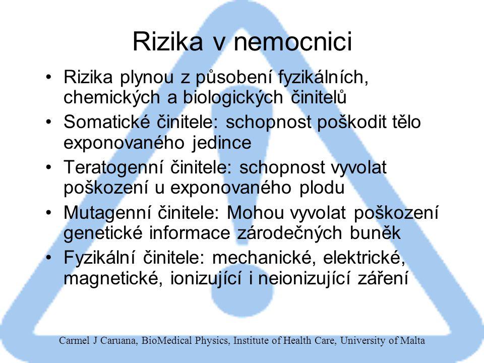 Rizika v nemocnici Rizika plynou z působení fyzikálních, chemických a biologických činitelů.