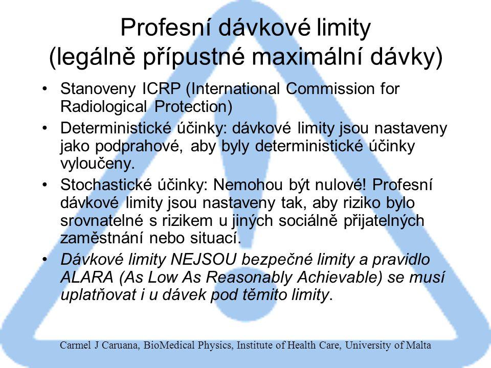 Profesní dávkové limity (legálně přípustné maximální dávky)