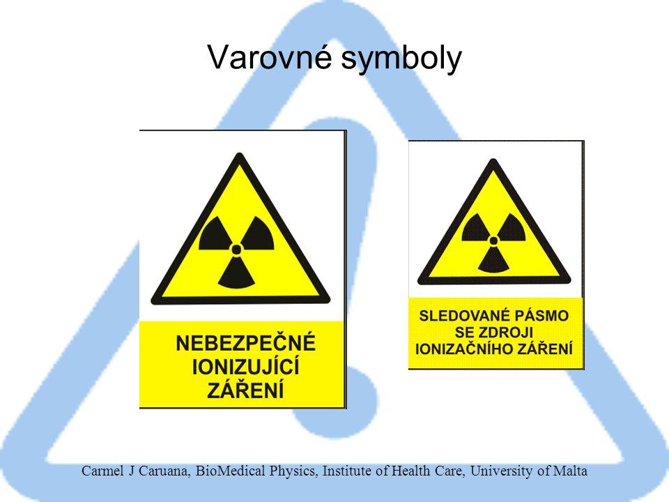 Varovné symboly
