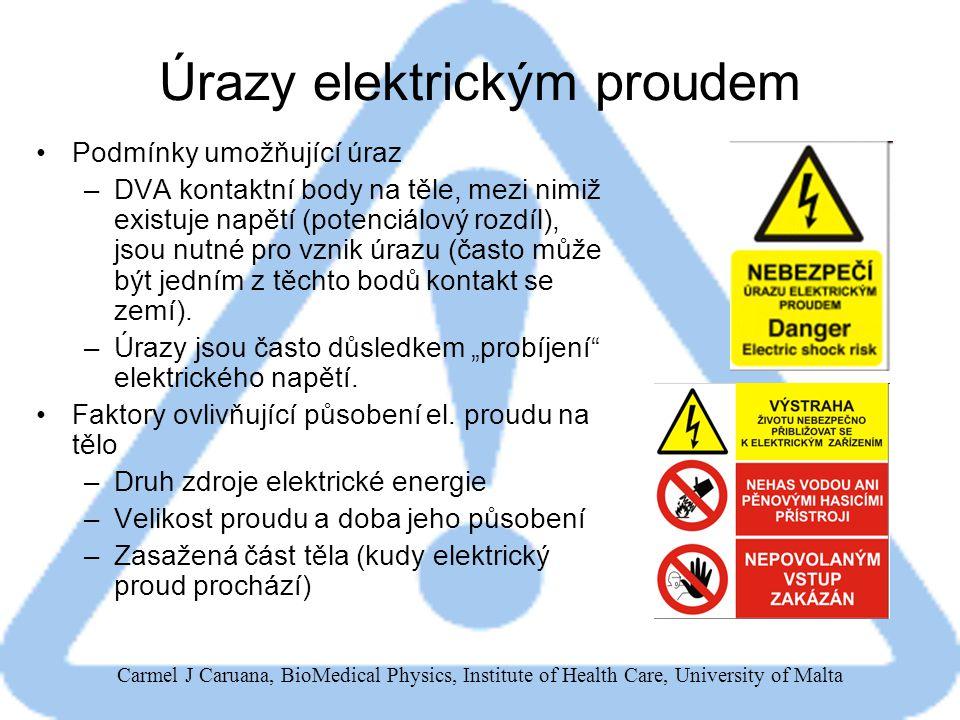 Úrazy elektrickým proudem