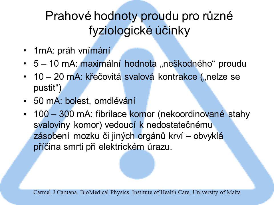Prahové hodnoty proudu pro různé fyziologické účinky