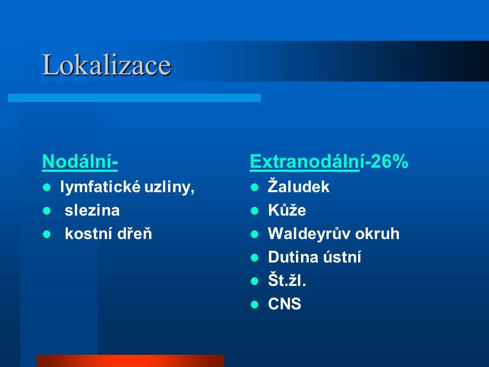 Lokalizace Nodální- Extranodální-26% lymfatické uzliny, slezina