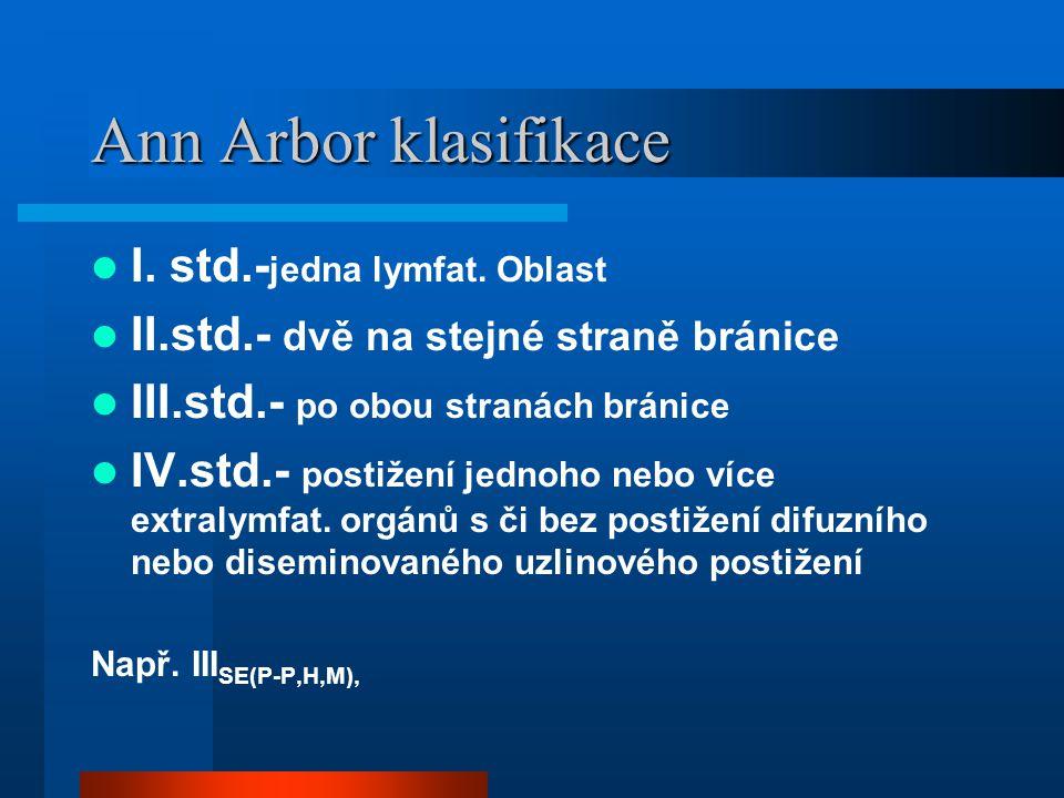 Ann Arbor klasifikace I. std.-jedna lymfat. Oblast