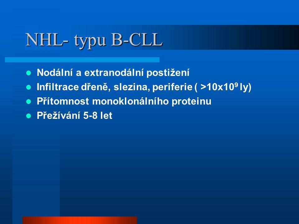 NHL- typu B-CLL Nodální a extranodální postižení