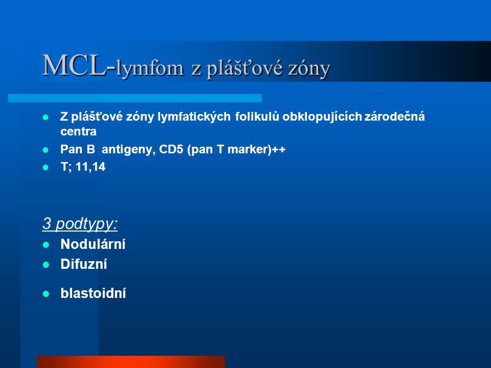 MCL-lymfom z plášťové zóny