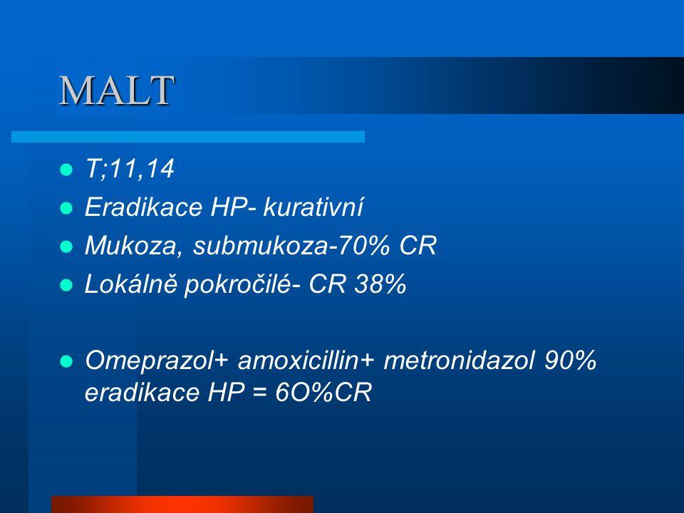 MALT T;11,14 Eradikace HP- kurativní Mukoza, submukoza-70% CR