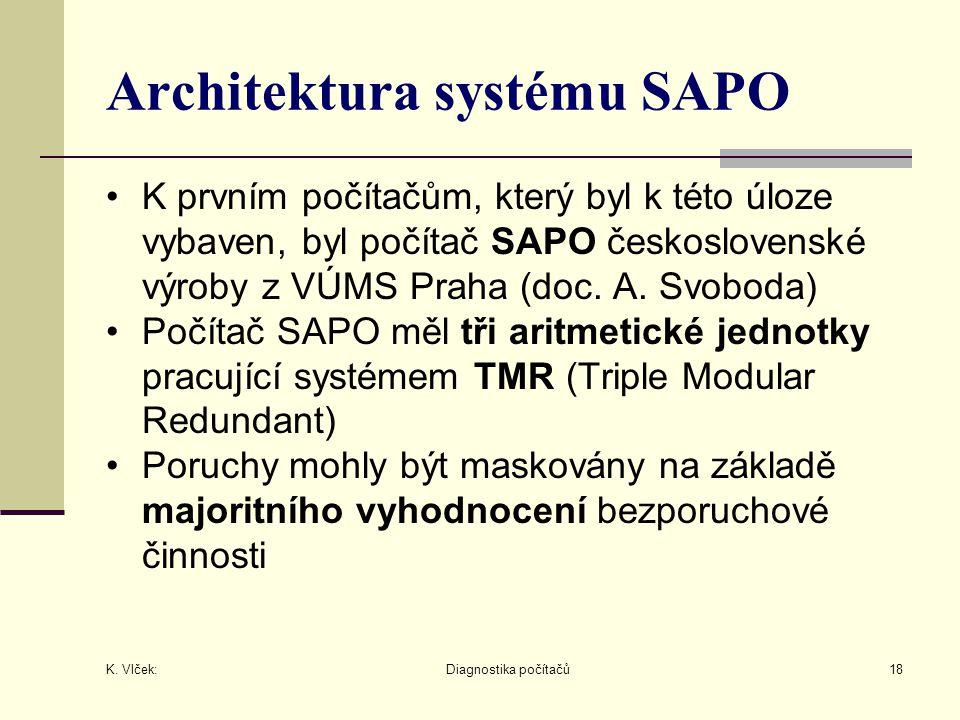 Architektura systému SAPO