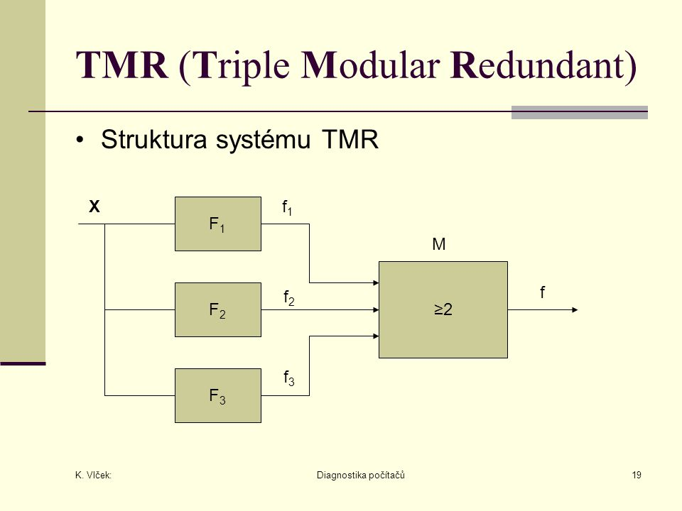TMR (Triple Modular Redundant)