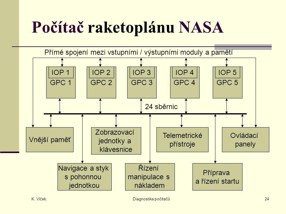 Počítač raketoplánu NASA