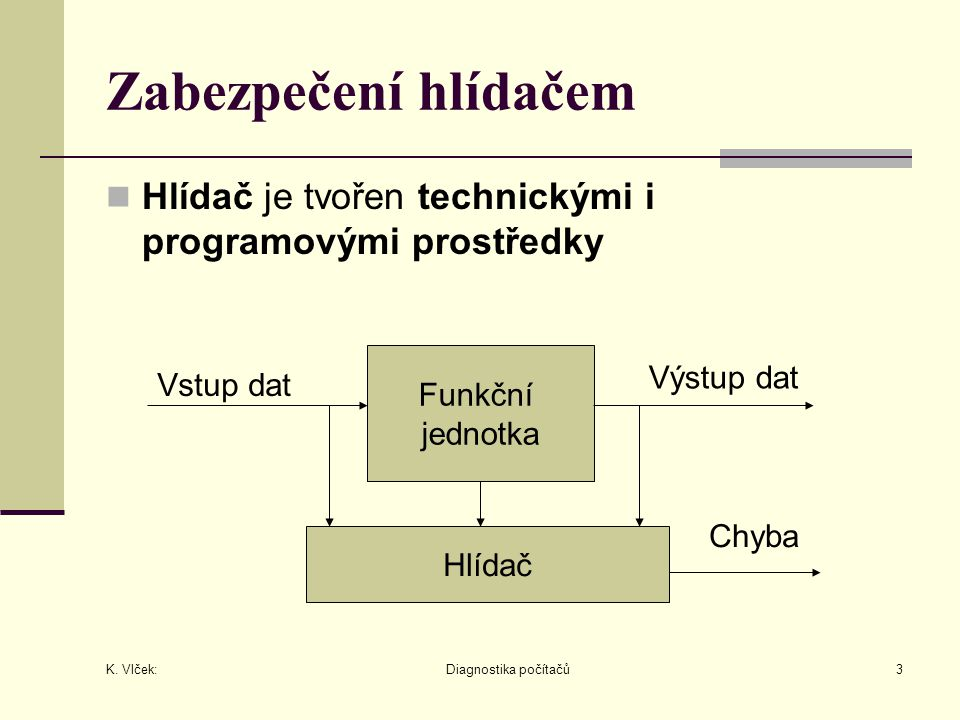 Zabezpečení hlídačem Hlídač je tvořen technickými i programovými prostředky. Funkční. jednotka. Výstup dat.