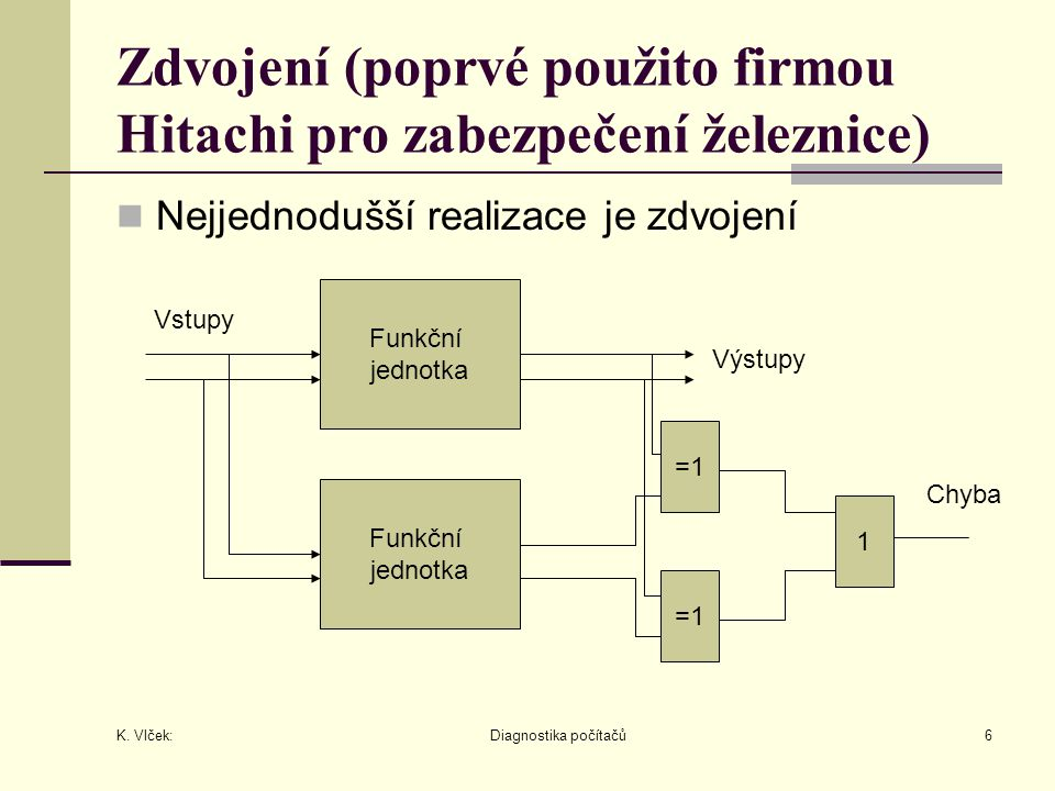 Zdvojení (poprvé použito firmou Hitachi pro zabezpečení železnice)